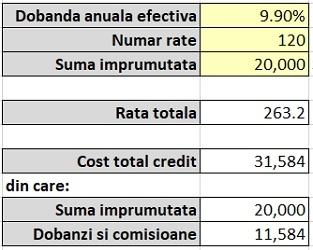 Calculator credite bancare si IFN